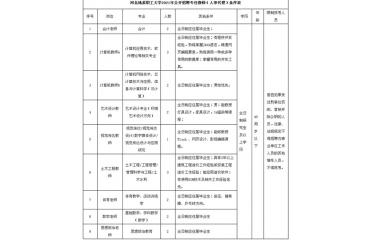 河北地质职工大学2021年公开招聘专任教师
