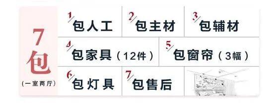 """""""粽""""意 省钱第一招:7包"""