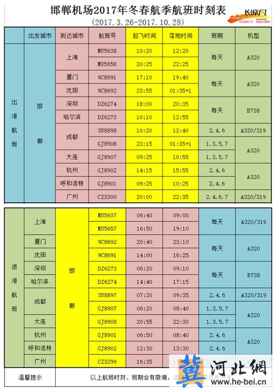 邯郸机场2017冬春航季航班时刻表.贺琳子制图