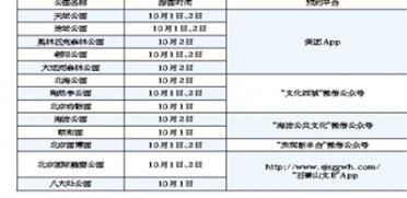 10月1日北京18家收费公园免费开放 包括天坛、颐和园、动物园等
